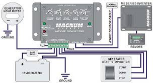 inverter wiring diagram rv wiring diagrams instruction