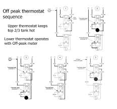 thermostat to furnace wiring diagram gooddy org