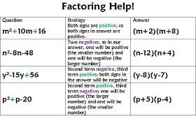 factoring x 2 bx c lessons tes teach