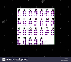 english braille alphabet showing the dot symbols from a to z stock