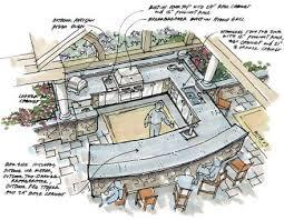 outdoor kitchen floor plans best 25 outdoor kitchen plans ideas on bbq island