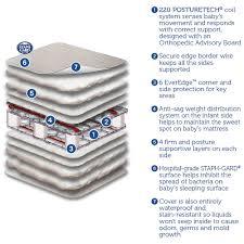 sealy baby posturepedic crown jewel crib mattress sealy baby posturepedic plus crib mattress 220 coil sealy