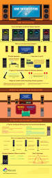 rf 42 ii home theater system best 25 home theater systems ideas on pinterest home theater