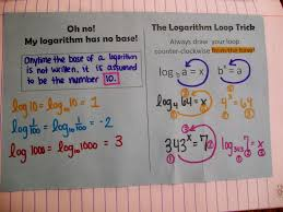 math u003d love introducing logarithms with foldables war bingo