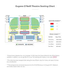 the book of mormon guide eugene o u0027neill theatre seating chart