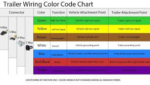 trailer light wiring color diagram wiring wiring diagram