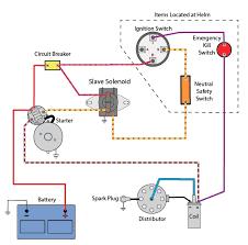 alternator wiring diagram omc cobra u2013 alternator wiring diagram
