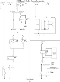 mazda b2500 repair guides wiring diagrams wiring diagrams autozone com