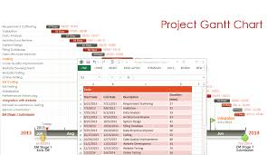 Excel Gantt Chart Template 2013 Quickly Build Gantt Charts In Excel