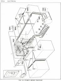 yamaha g1 gas golf cart wiring diagram u2013 the wiring diagram