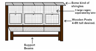Rabbit Hutch For 4 Rabbits Housing Options U2013