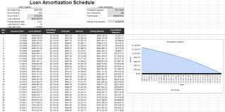 Amortization Schedule Excel Template Amortization Schedule Template 10 Free Templates Schedule