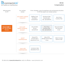 bonus or incentive plan calculation spreadsheet connectsus hr