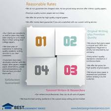 best dissertation writing services 10 rules for writing a philosophy essay assessment exploring mba thesis stars based on reviews best website to buy a research paper having trouble writing we offer custom dissertation writing services
