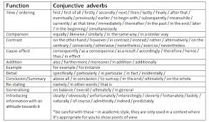 cohesion part 2 linking words rmit english worldwide