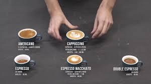 espresso macchiato double kafijas dzērienu veidi raimonds zadvornovs youtube