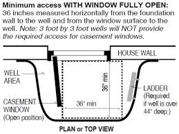Bedroom Size Requirements How To Install An Egress Window Well Google Search For Design