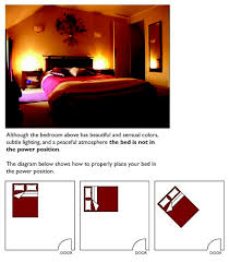 Feng Shui Bedroom Create Your Perfect Bedroom Design With Feng Shui - Feng shui bedroom placement of furniture