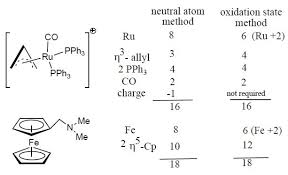Electron Counting Organometallic Compounds Exles 18 Electron Rule Application And Problems All Bout Chemistry