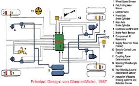 meritor abs wiring diagram meritor abs parts wiring diagram odicis