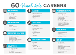 photographer career outlook young persons occupational outlook