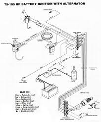 johnson 35 hp outboard wiring diagram johnson outboard wiring