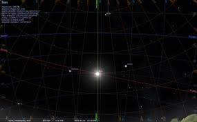 the sun solar noon meridian crossing time versus time of