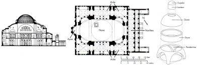floor plan of hagia sophia history of interior design february 2014