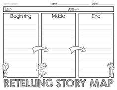 story map beginning middle end problem u0026 solution beginning