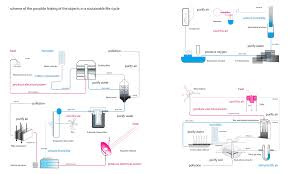 2d infography in architecture katarina mijic