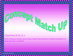 C Element Periodic Table Atom Models Elements Periodic Table Properties Concept Match Up
