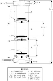 thermopile wiring diagrams e28 engine diagram