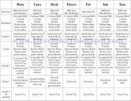 p90x3 week 1 meal plan plan b clean eating pinterest meals