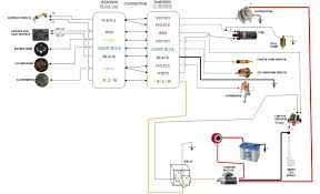 harley dual fire ignition coil wiring diagram wiring diagrams