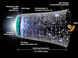 11 die geschichte des universums pdf