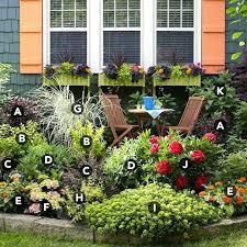 Garden Shrubs Ideas Foundation Landscape Ideas Foundation Shrubs For Front Of House