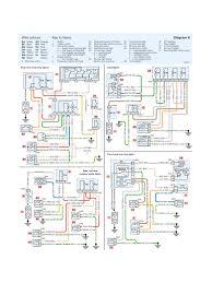 aperçu du fichier peugeot 206 wiring diagram pdf page 7 19