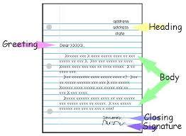 best 25 format of a letter ideas on pinterest letter writing