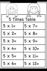 2 digit times 1 digit multiplication worksheets simplify exponents