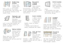 Awning Window Prices Double Glazed Windows Prices Pvc Opening Windows With Plastic