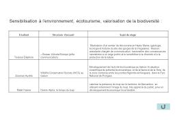 bureau d ude environnement montpellier master bgae spécialité iegb les stages de m1 ée ppt télécharger