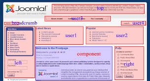 template layout div joomla template design