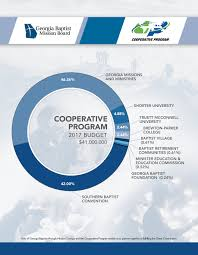 stewardship report sample cooperative program giving and stewardship click here to download a 2017 cp budget graphic jpg