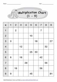15 best education images on pinterest 2 times table worksheet