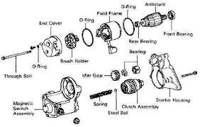 toyota starter wiring harness wiring diagram simonand