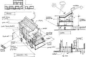 architectural design architectural design services dla architects practice based in