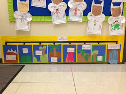 Map Of The United States With Landforms by Chalk Talk A Kindergarten Blog Landforms