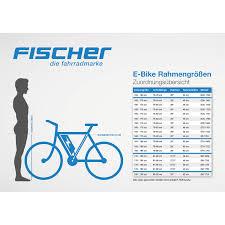 Fahrrad Bad Oeynhausen Fischer Fahrradshop De Ebike Pedelec Oder Fahrrad Von Fischer