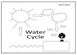 Water Cycle Worksheet Pdf Water Cycle Teaching Resources Ks1 2 Science Oceans Display