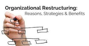 organizational restructuring reasons strategies u0026 benefits